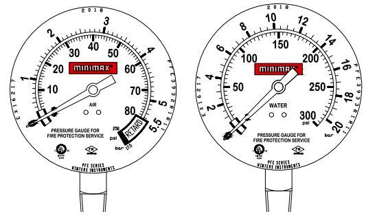 Water and Air Gauges